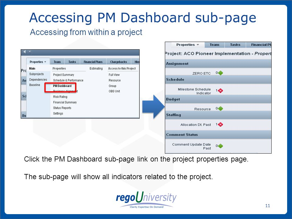 Accessing PM Dashboard sub-page
