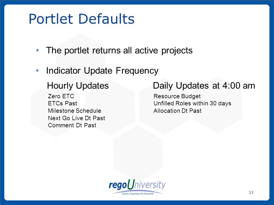 Portlet Defaults The portlet returns all active projects