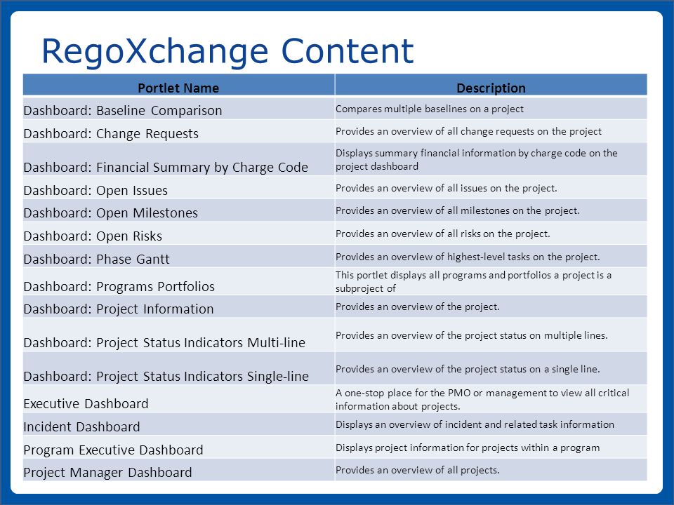 RegoXchange Content Portlet Name Description