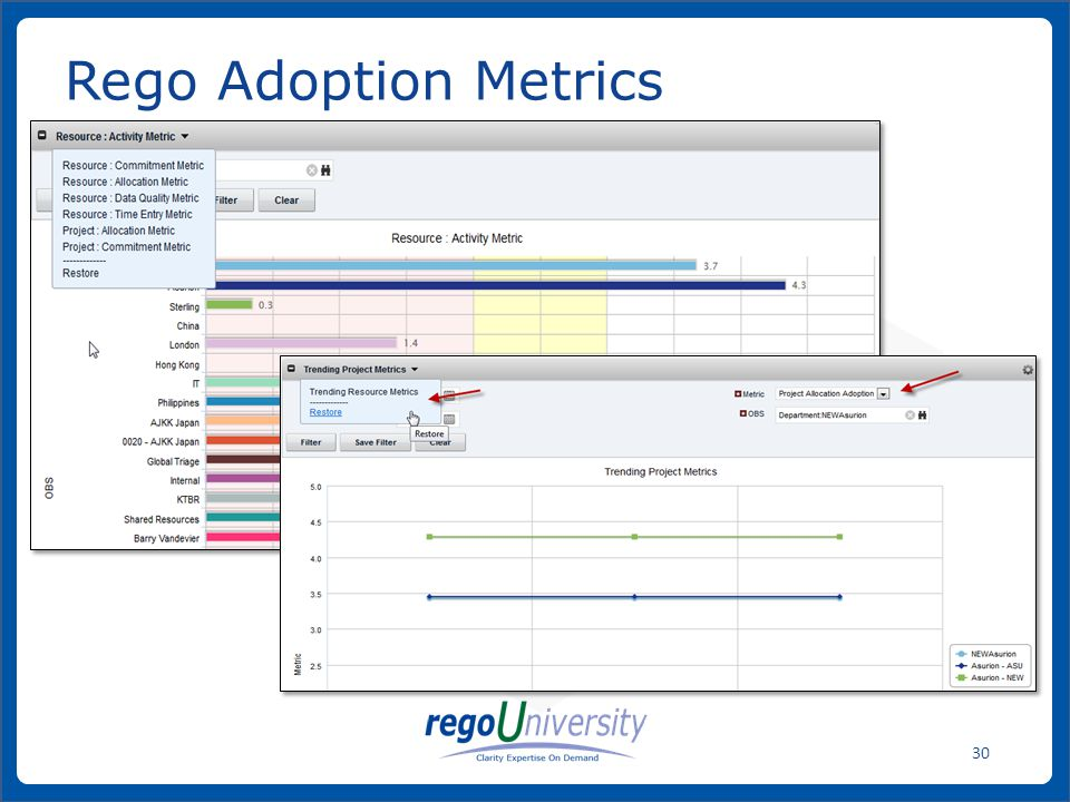 Rego Adoption Metrics