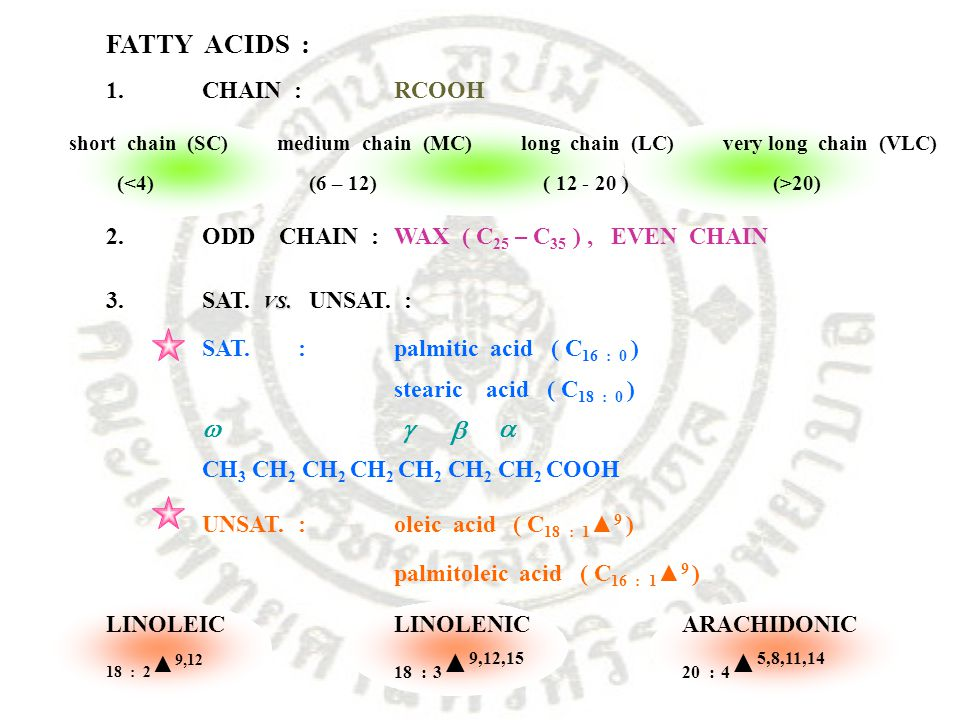 FATTY ACIDS :     1. CHAIN : RCOOH