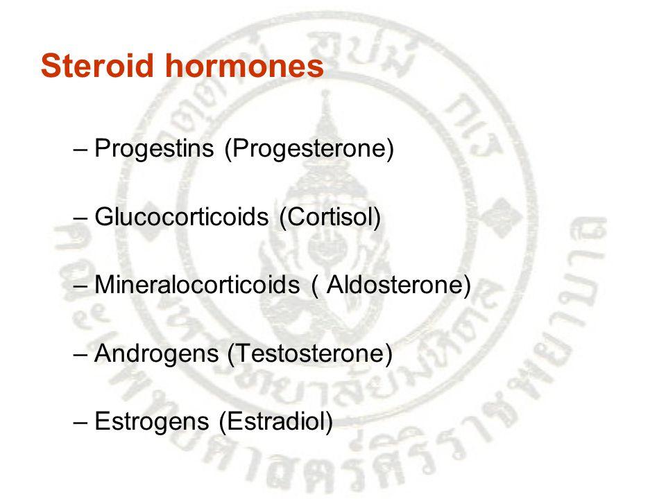 Steroid hormones Progestins (Progesterone) Glucocorticoids (Cortisol)