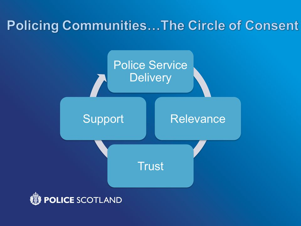 Policing Communities…The Circle of Consent