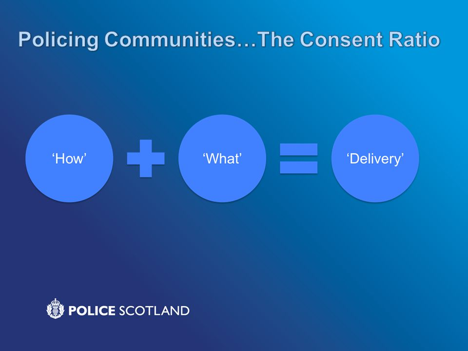 Policing Communities…The Consent Ratio