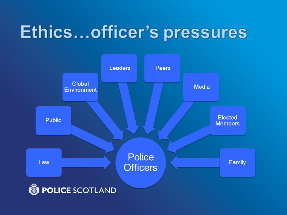 Ethics…officer's pressures