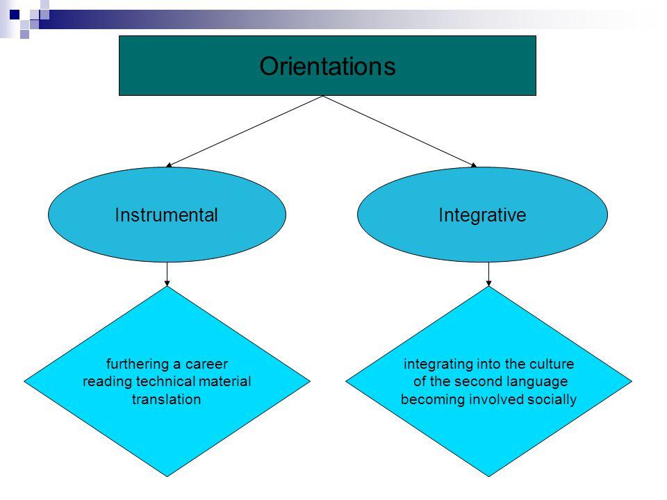 Orientations Instrumental Integrative furthering a career