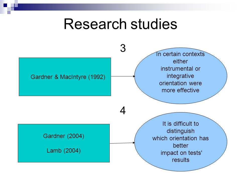 Research studies 3 4 In certain contexts either