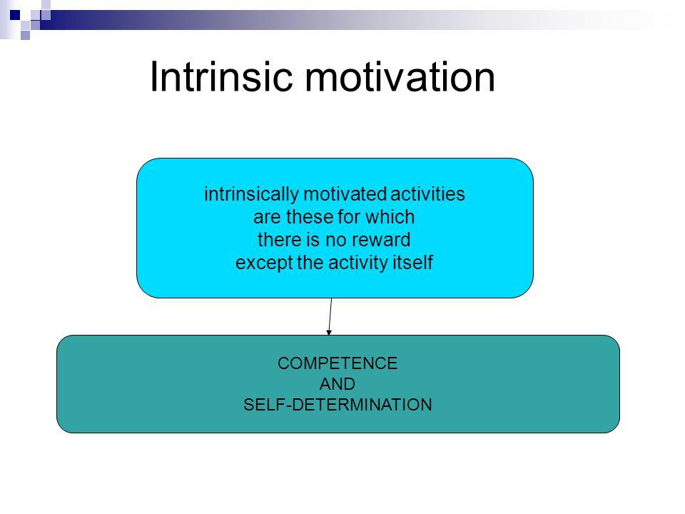 Intrinsic motivation intrinsically motivated activities
