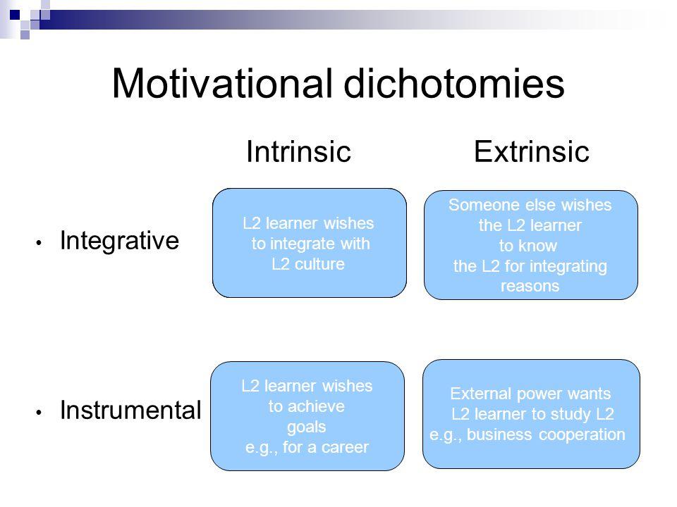 Motivational dichotomies