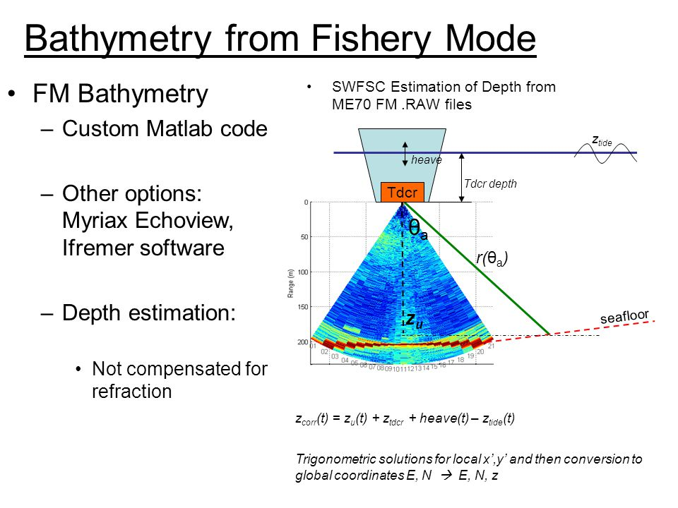Bathymetry from Fishery Mode