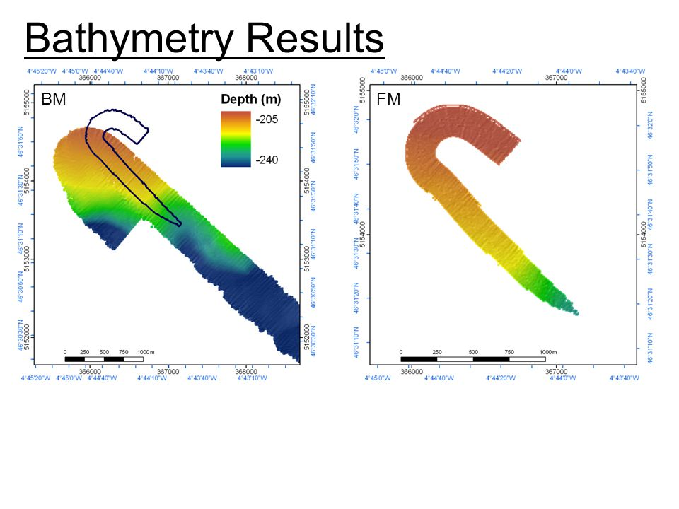 Bathymetry Results BM FM FMampl FMampl&phase