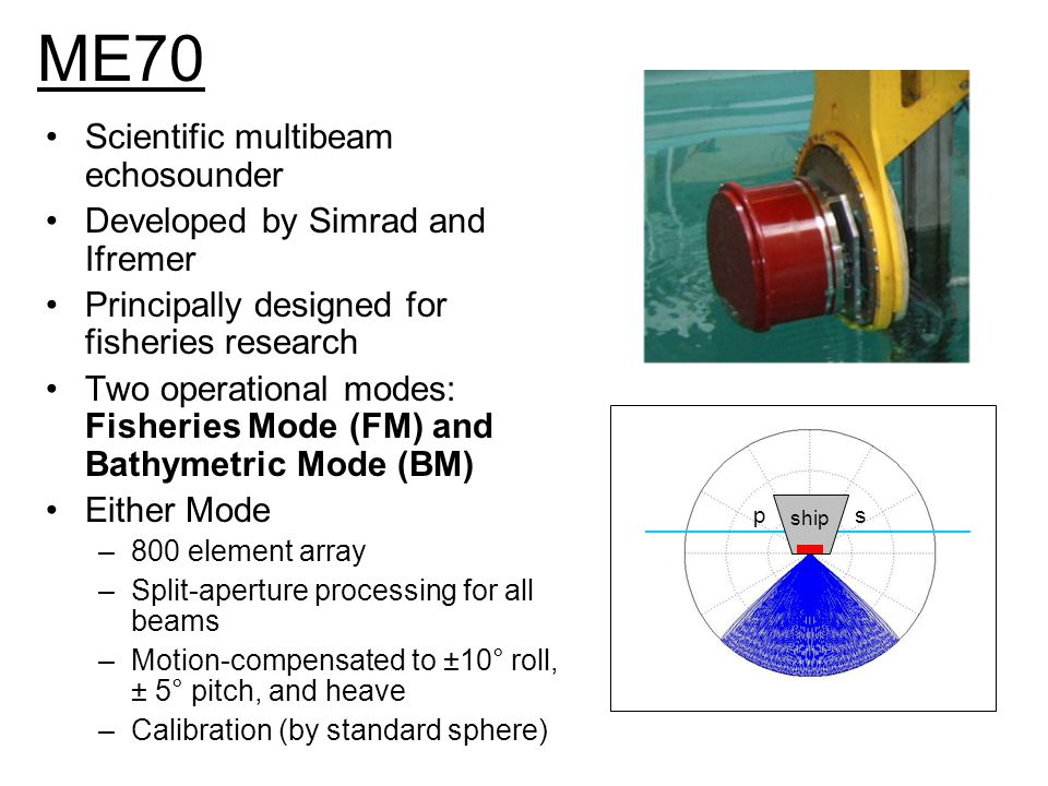 ME70 Scientific multibeam echosounder Developed by Simrad and Ifremer