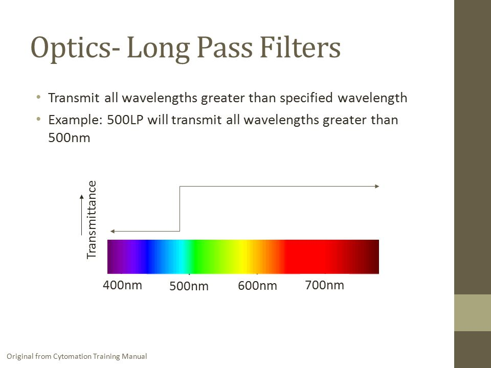 Optics- Long Pass Filters