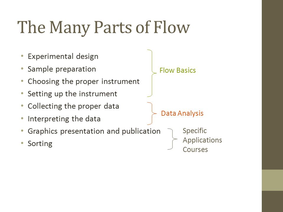 The Many Parts of Flow Experimental design Sample preparation