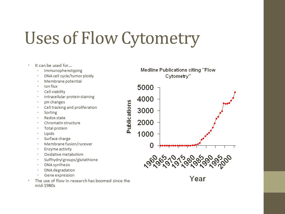 Uses of Flow Cytometry It can be used for…