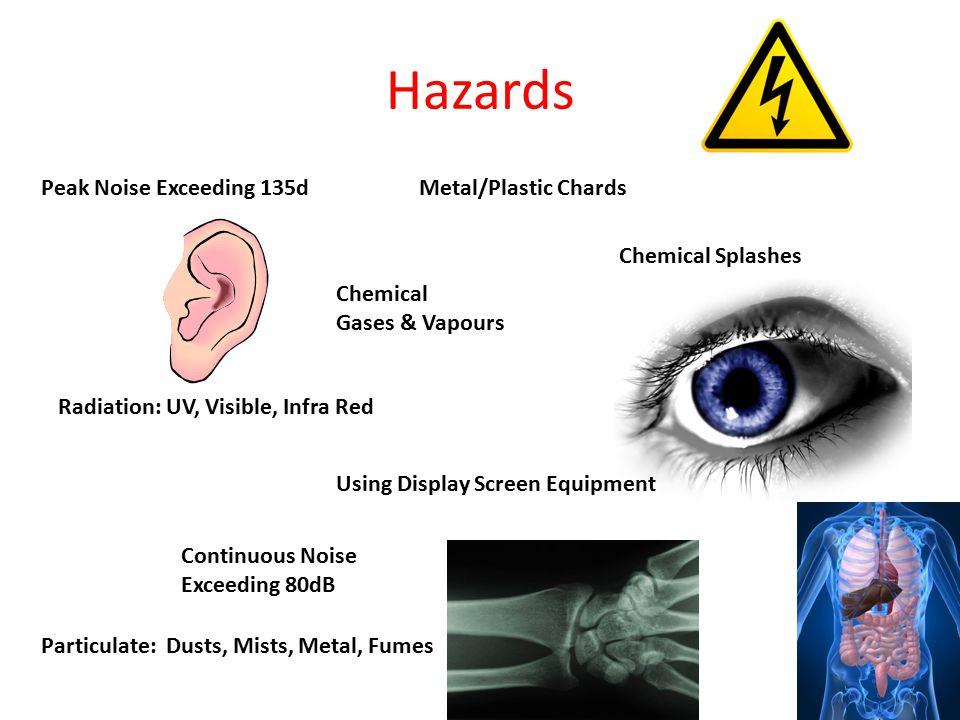 Hazards Peak Noise Exceeding 135d Metal/Plastic Chards