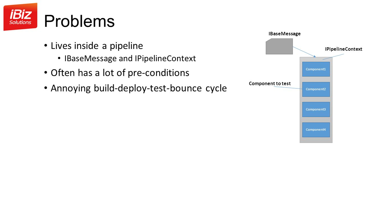 Problems Lives inside a pipeline Often has a lot of pre-conditions