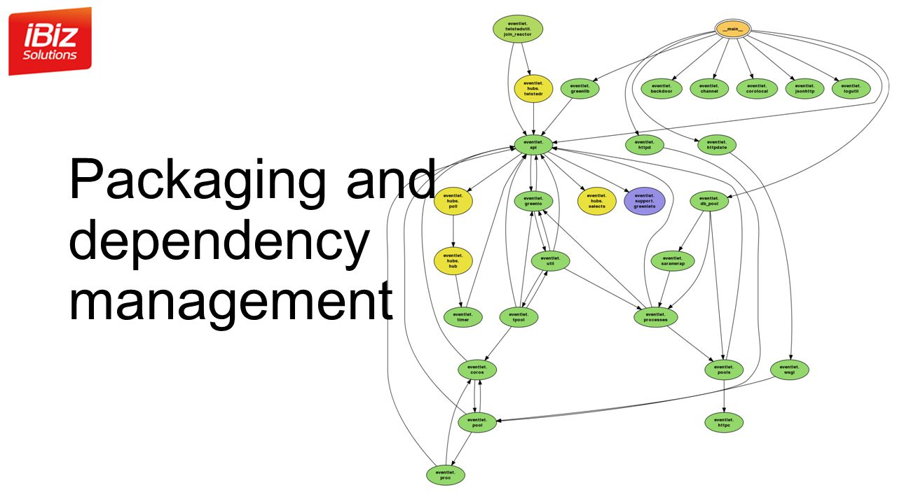 Packaging and dependency management