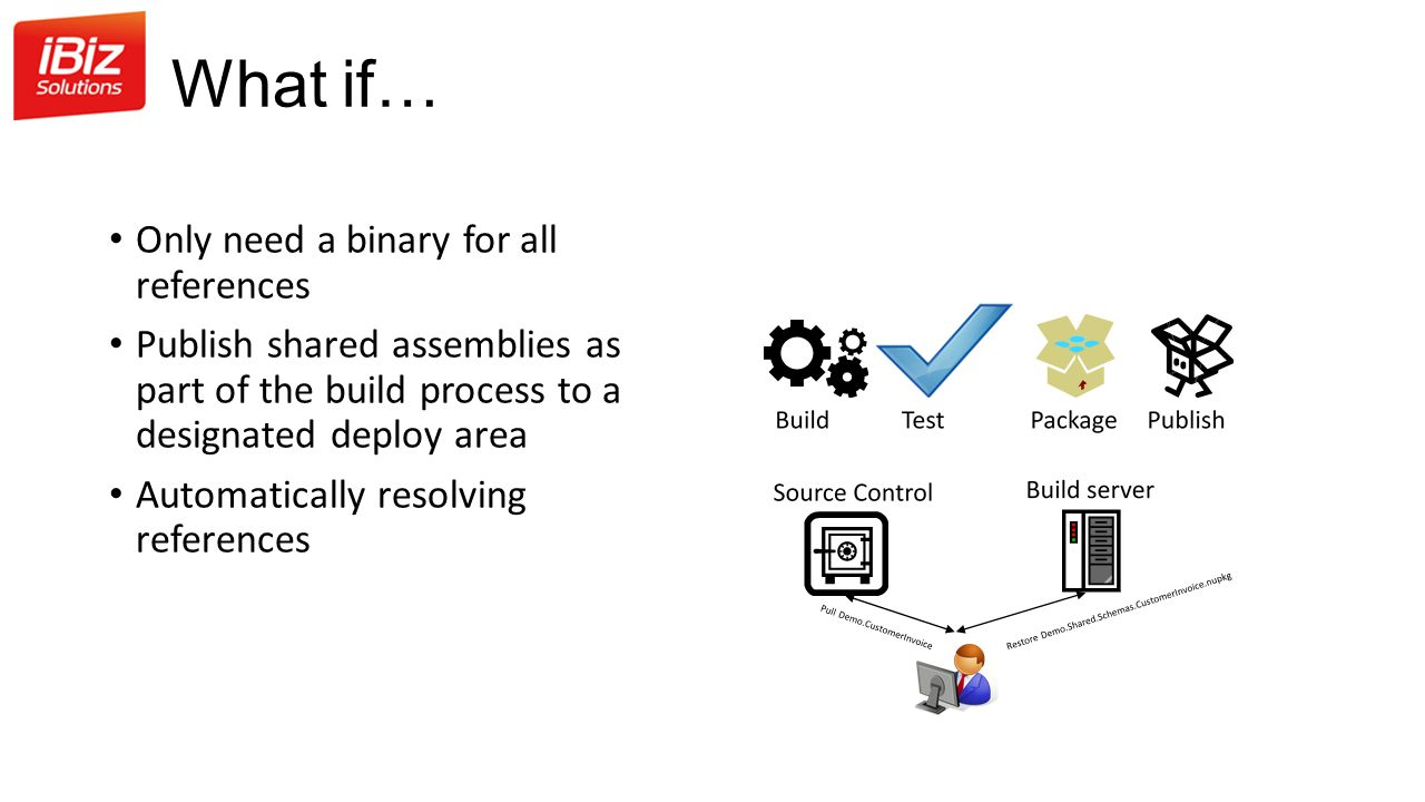 What if… Only need a binary for all references
