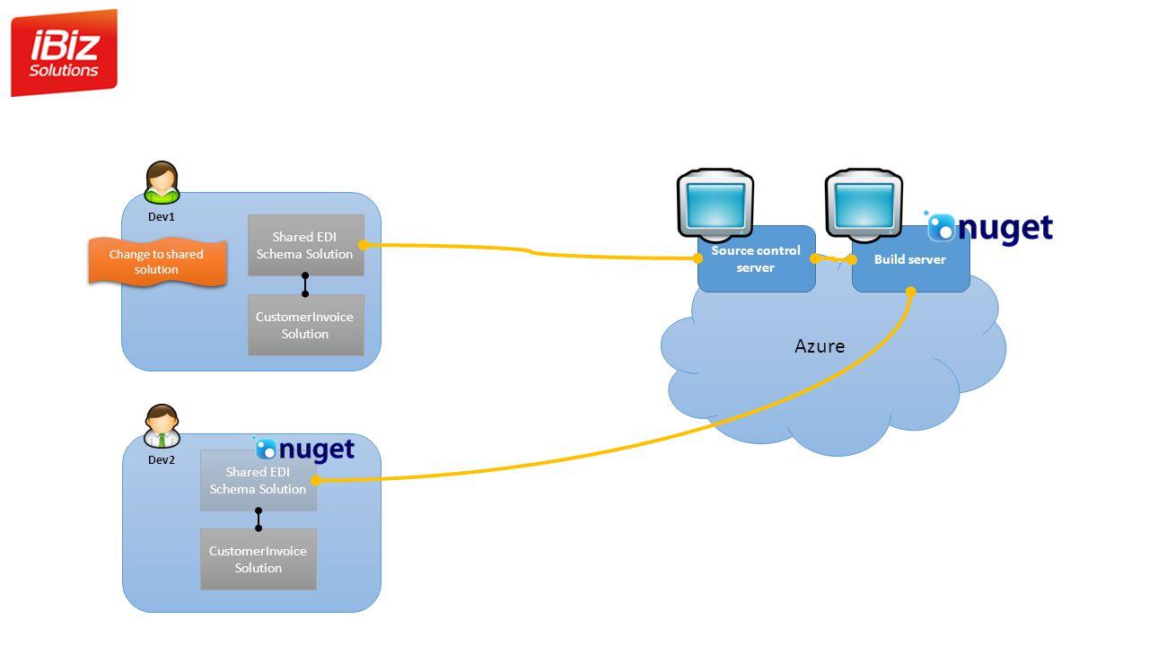 Azure Shared EDI Schema Solution Source control server Build server