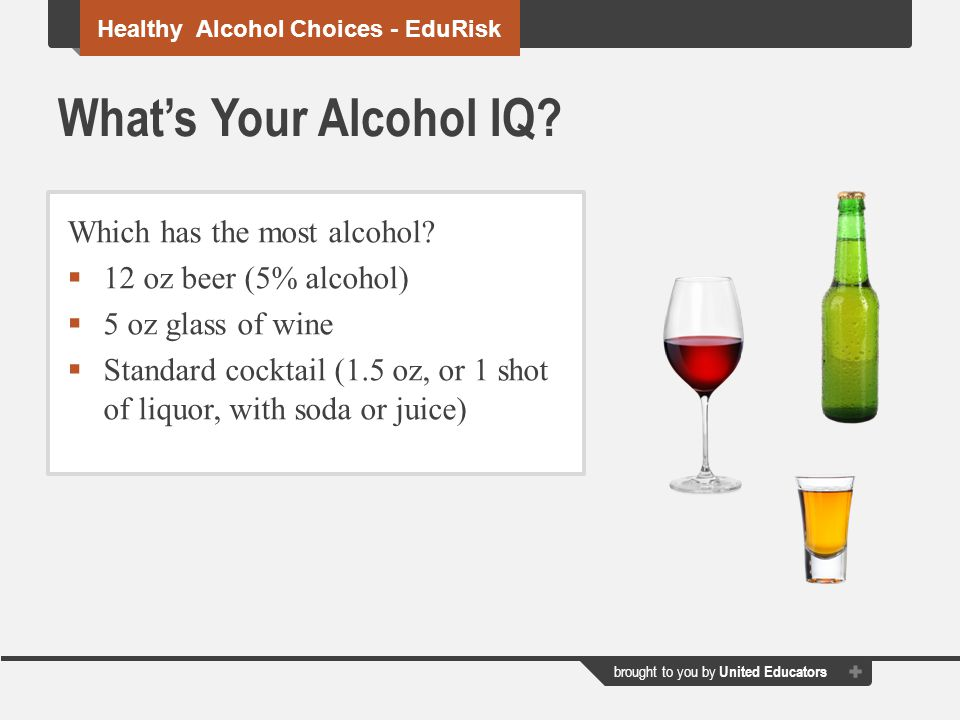 What's Your Alcohol IQ Which has the most alcohol