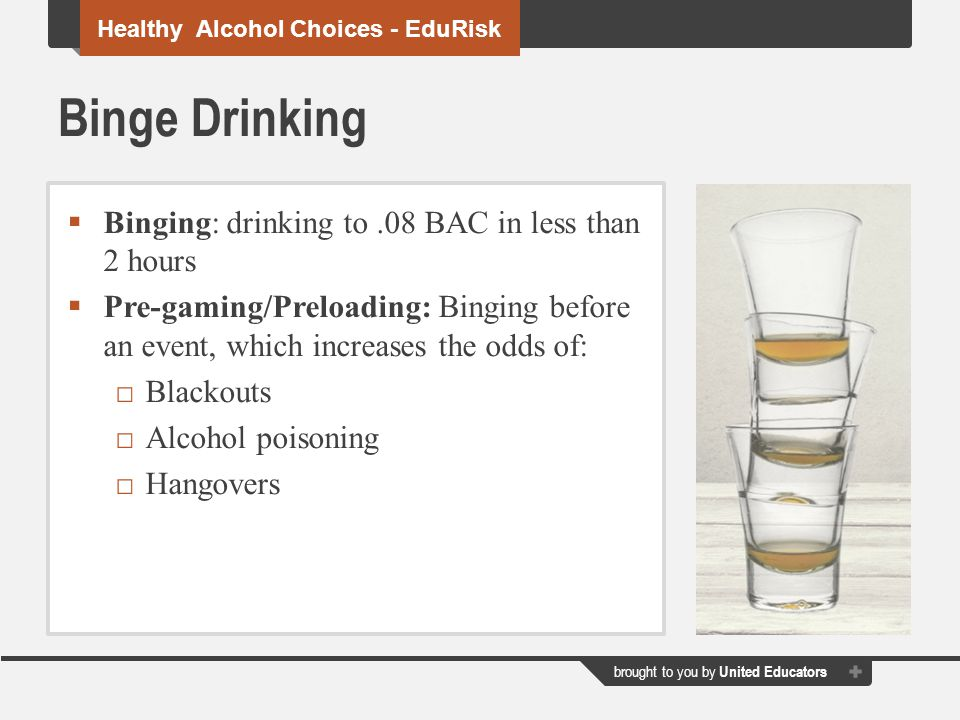 Binge Drinking Binging: drinking to .08 BAC in less than 2 hours
