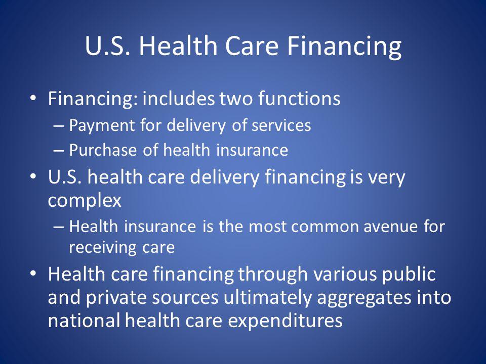 U.S. Health Care Financing