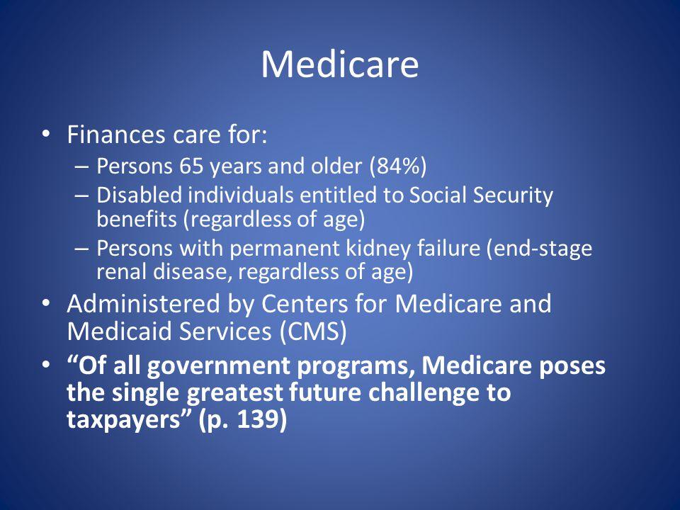 Medicare Finances care for: