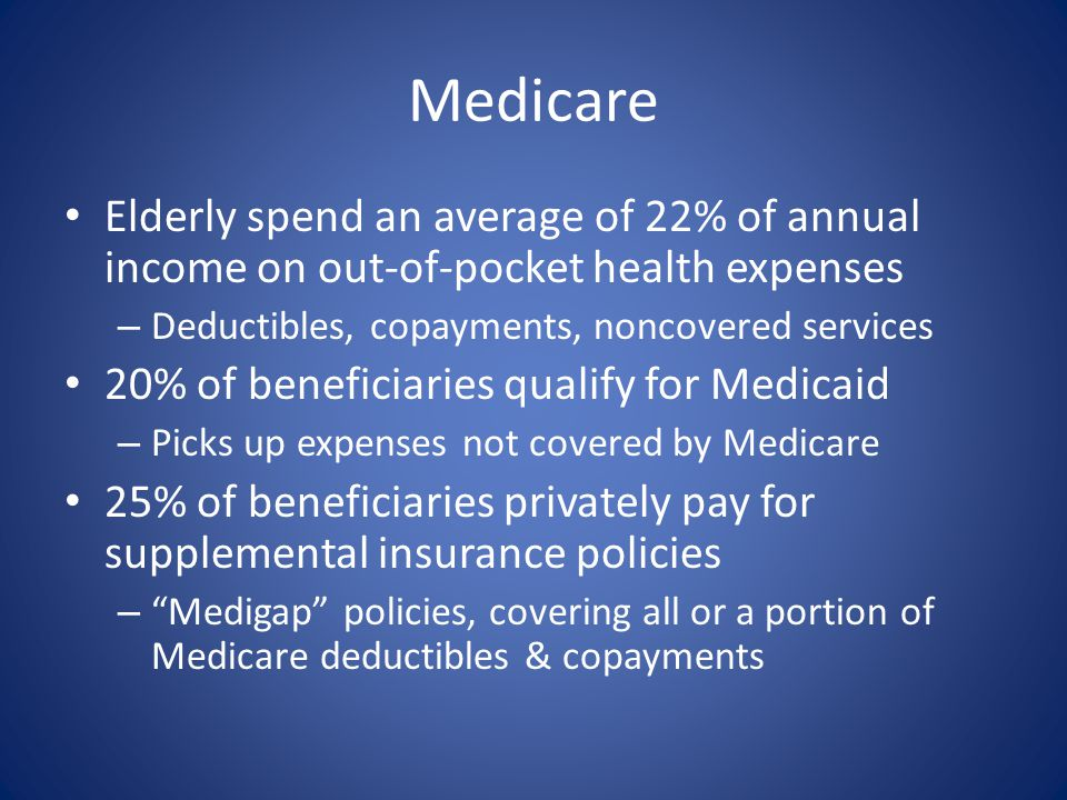 Medicare Elderly spend an average of 22% of annual income on out-of-pocket health expenses. Deductibles, copayments, noncovered services.