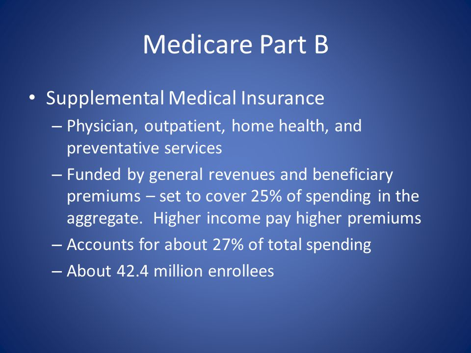 Medicare Part B Supplemental Medical Insurance