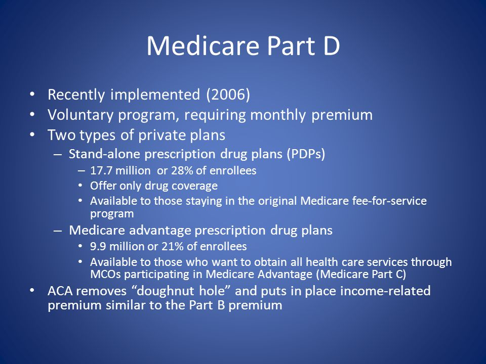 Medicare Part D Recently implemented (2006)