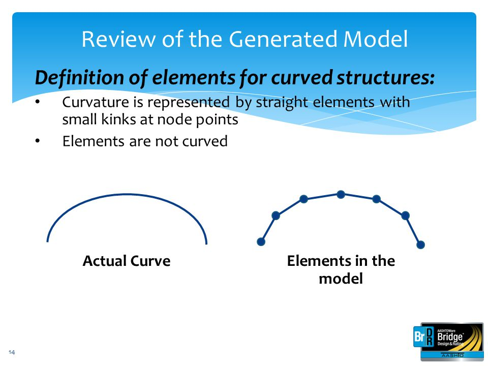 Review of the Generated Model