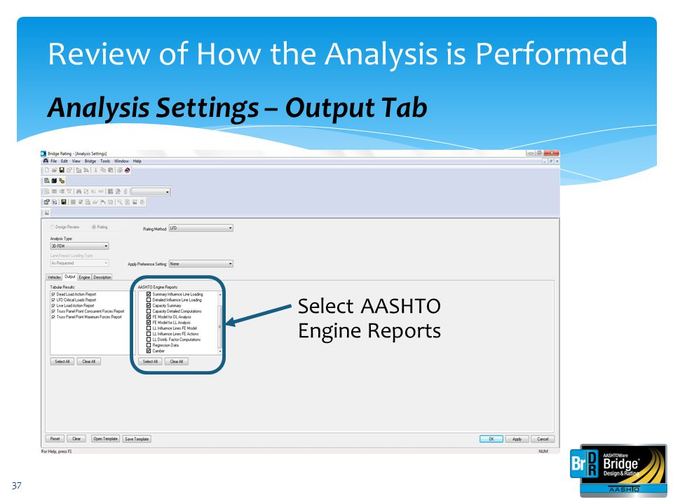 Review of How the Analysis is Performed