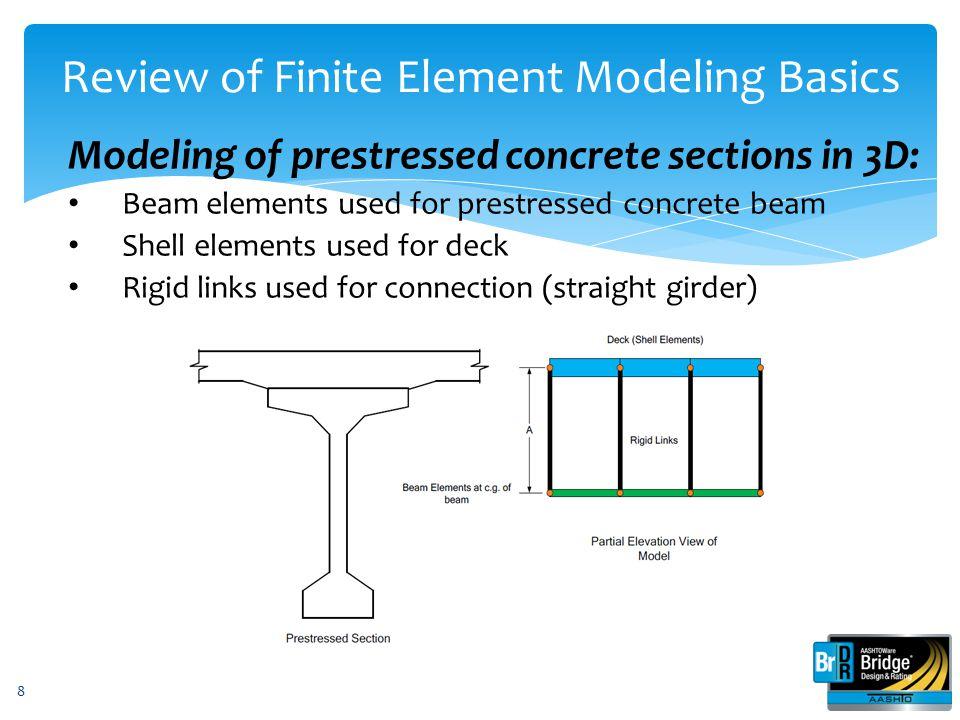 Review of Finite Element Modeling Basics