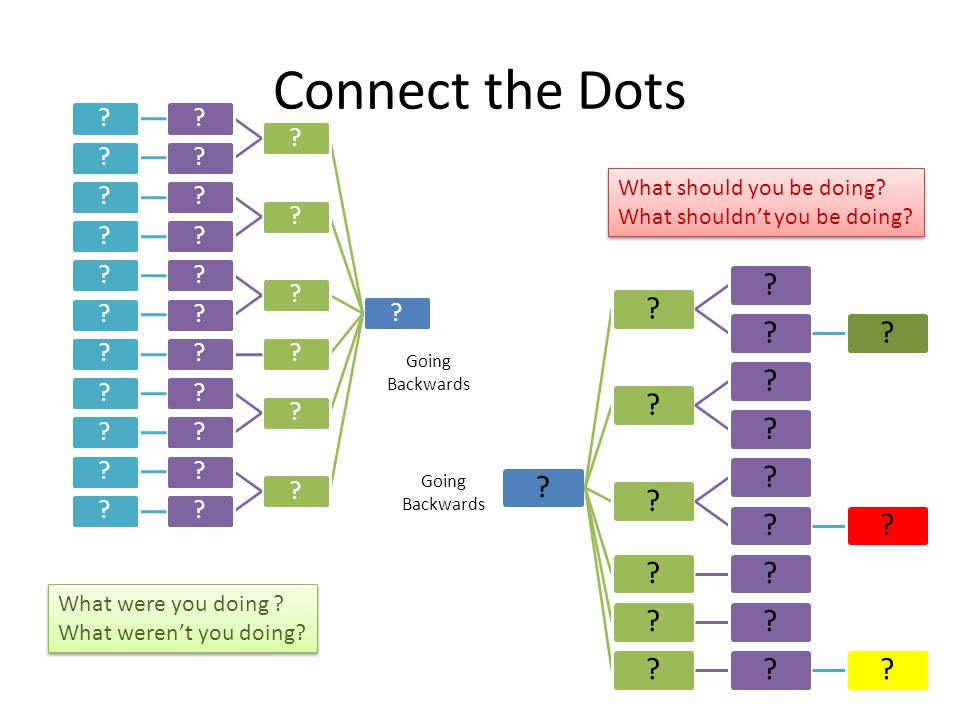 Connect the Dots What should you be doing