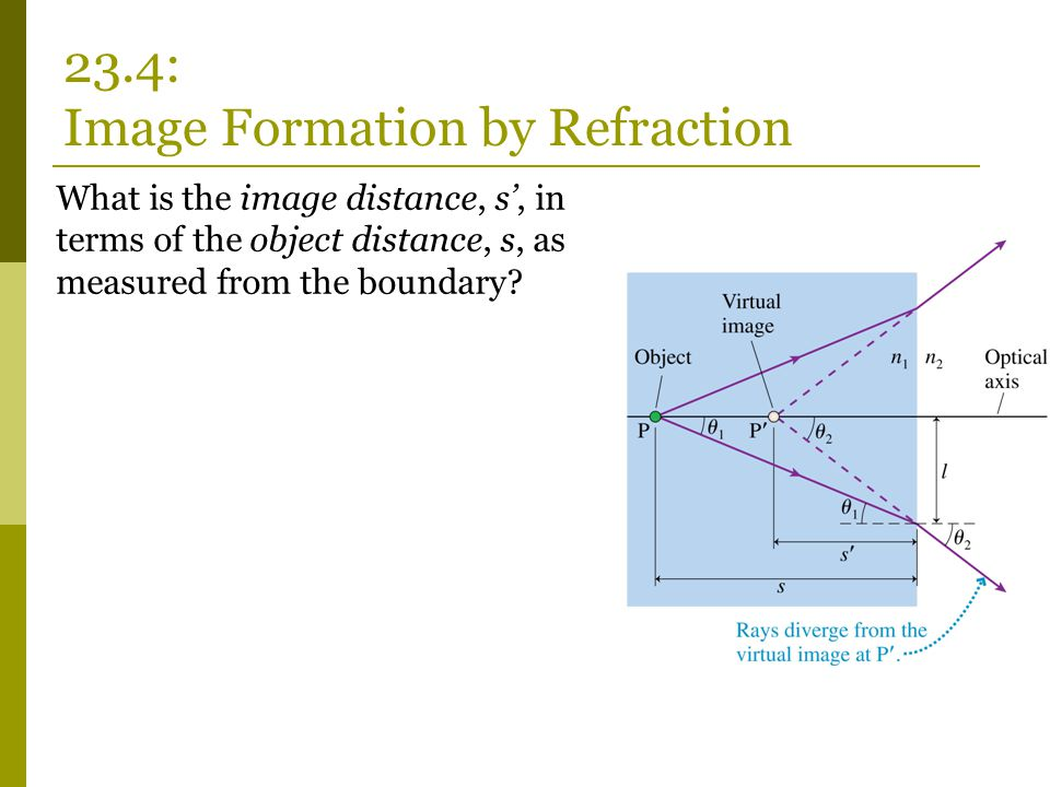 23.4: Image Formation by Refraction