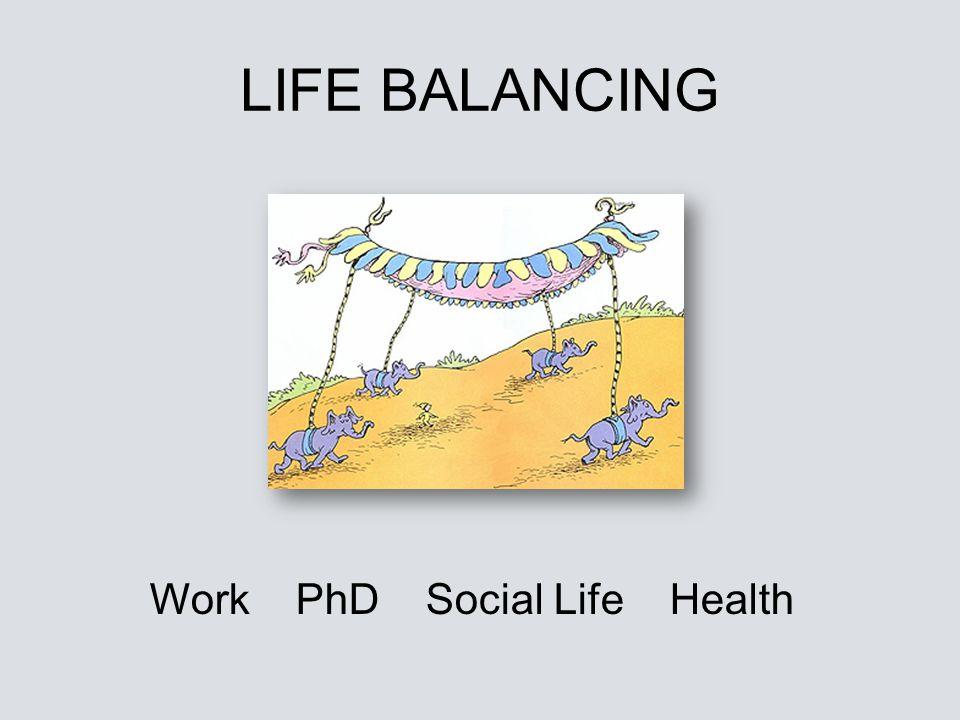 LIFE BALANCING Work PhD Social Life Health