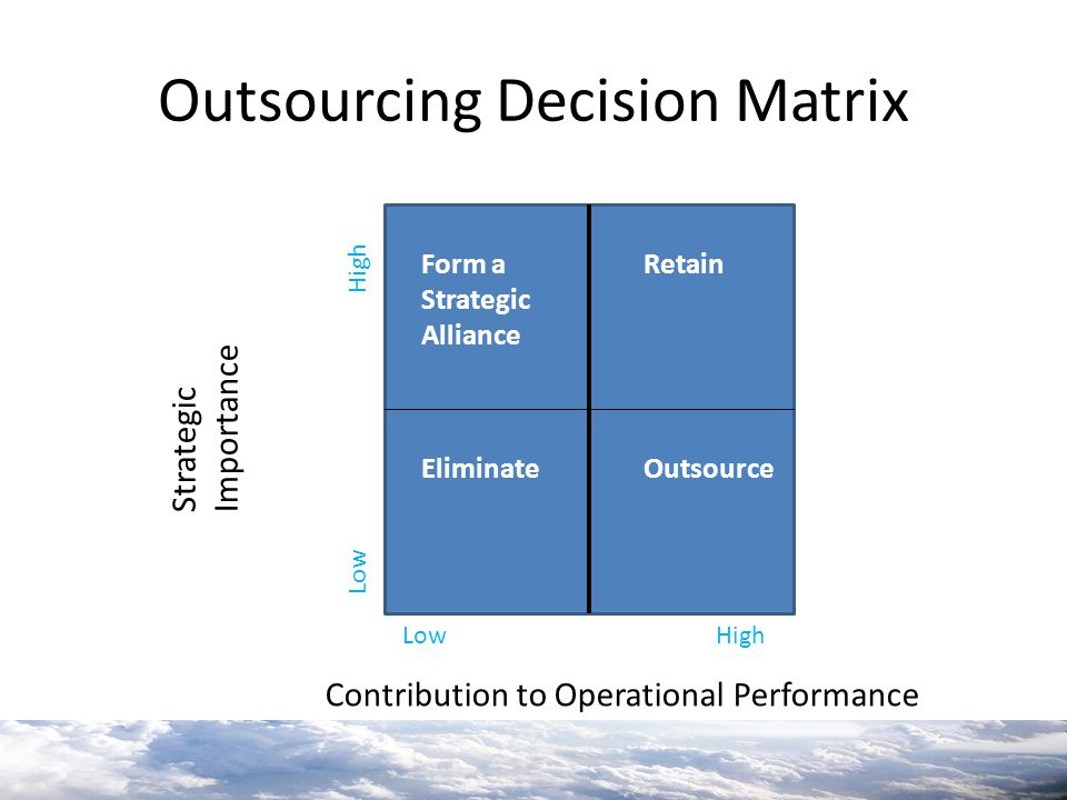 Outsourcing Decision Matrix