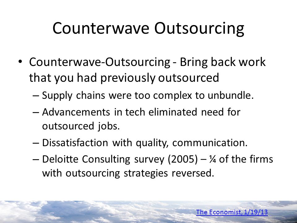 Counterwave Outsourcing