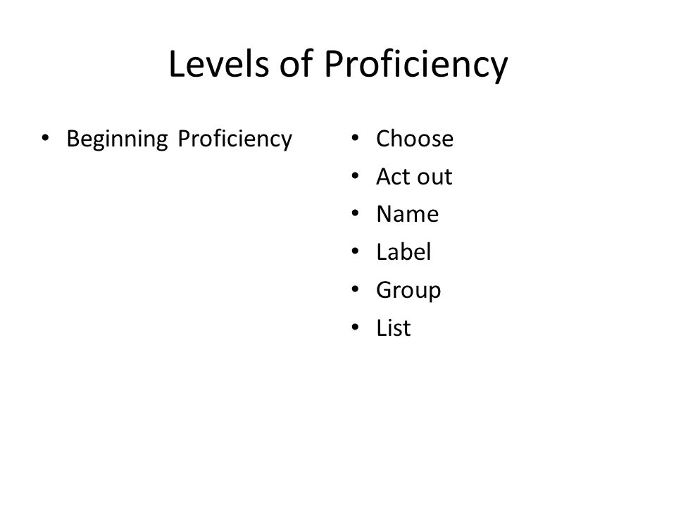 Levels of Proficiency Beginning Proficiency Choose Act out Name Label