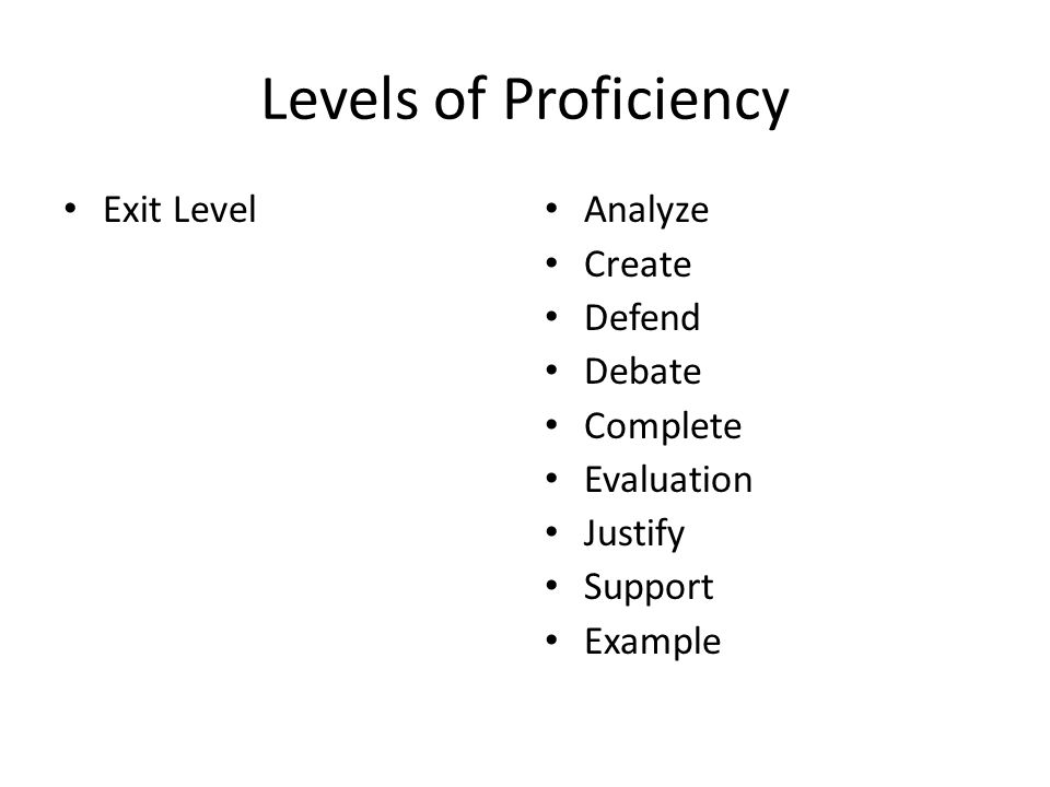 Levels of Proficiency Exit Level Analyze Create Defend Debate Complete