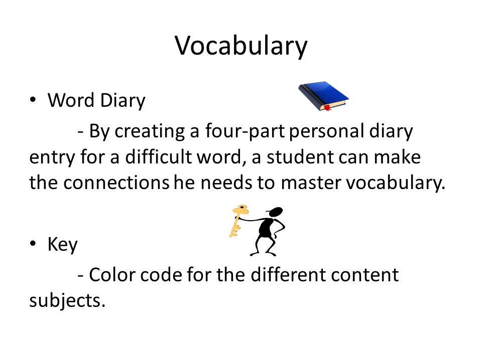Vocabulary Word Diary.