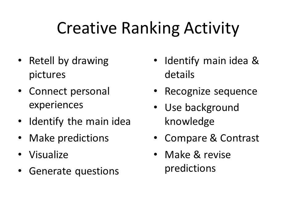 Creative Ranking Activity