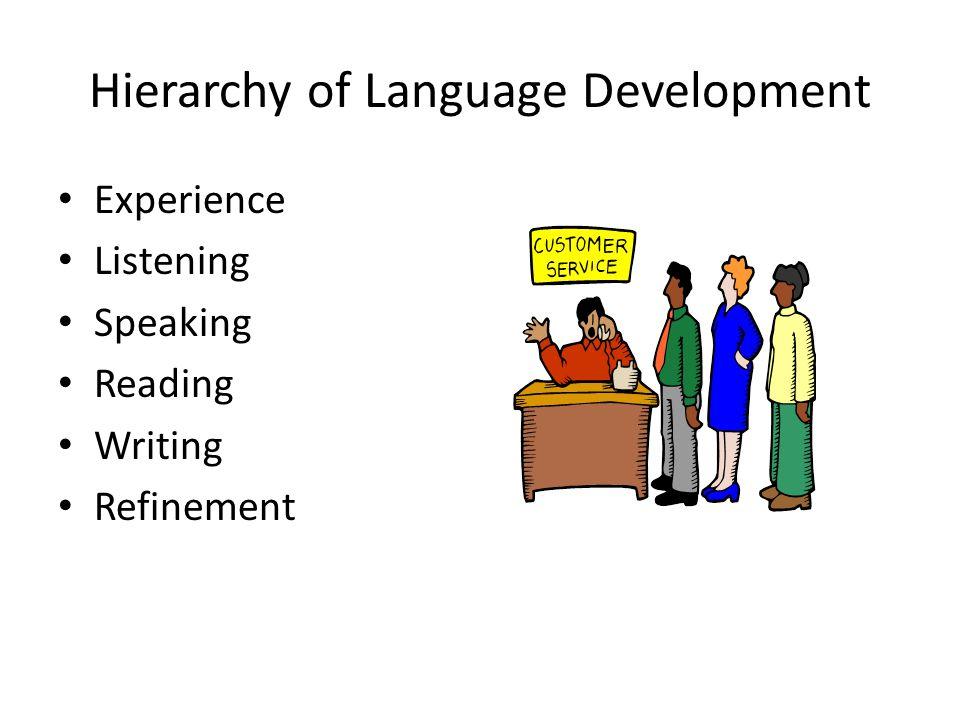 Hierarchy of Language Development