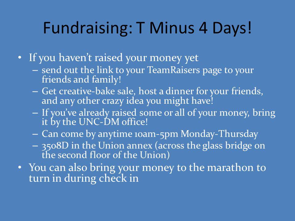 Fundraising: T Minus 4 Days!