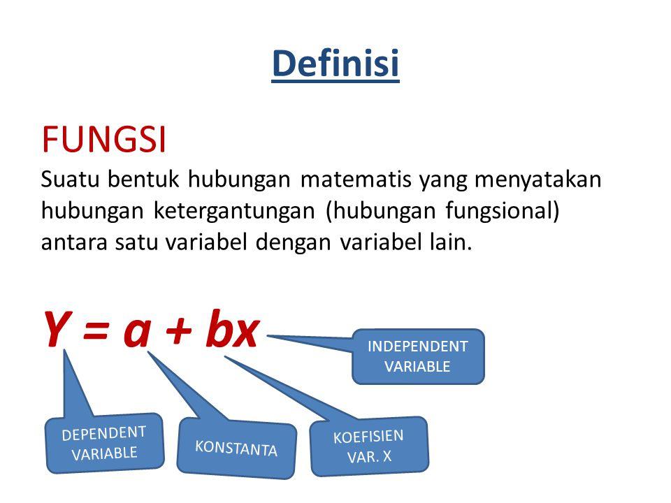 Y = a + bx Definisi FUNGSI