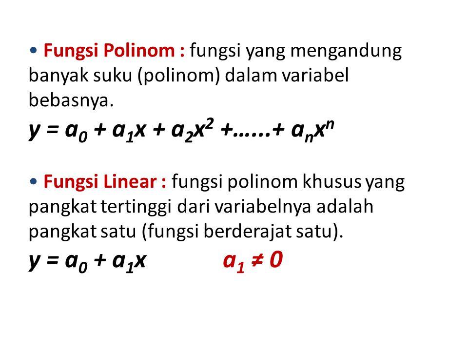 • Fungsi Polinom : fungsi yang mengandung banyak suku (polinom) dalam variabel bebasnya.