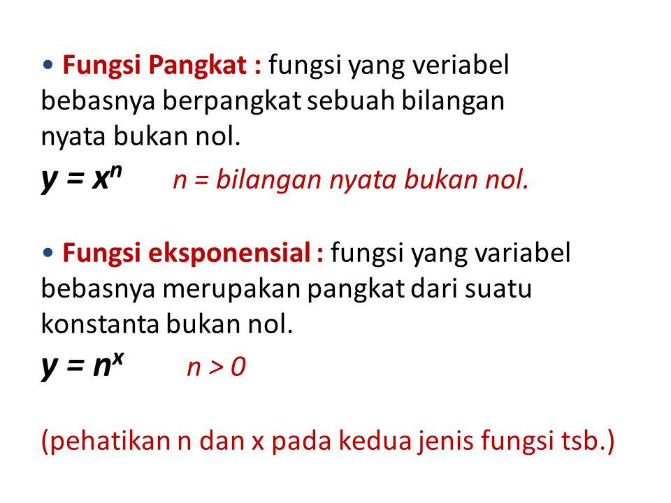 y = xn n = bilangan nyata bukan nol.
