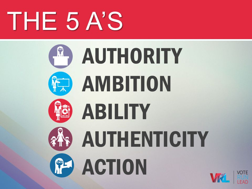 The 5 A's Authority Ambition Ability Authenticity Action