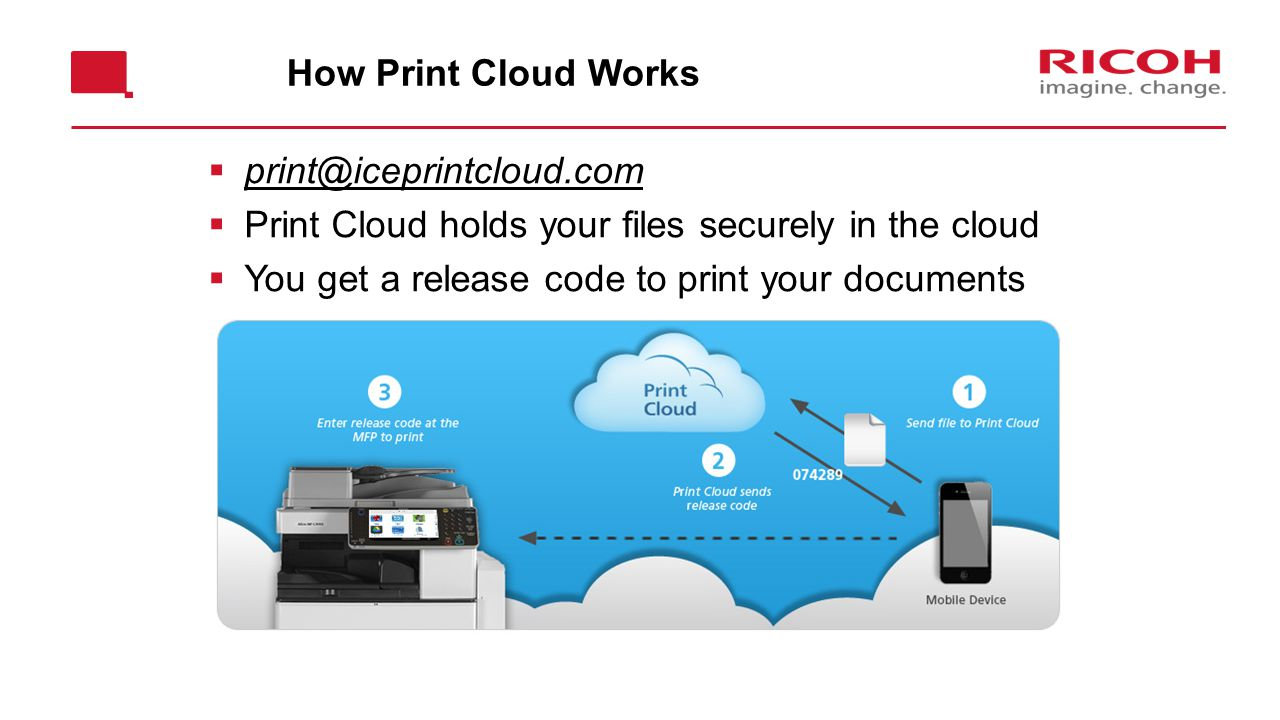 Print Cloud holds your files securely in the cloud